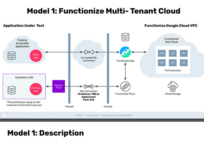 Functionize Architecture Models