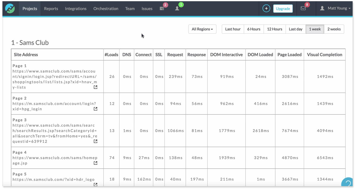 Performance Metric Table