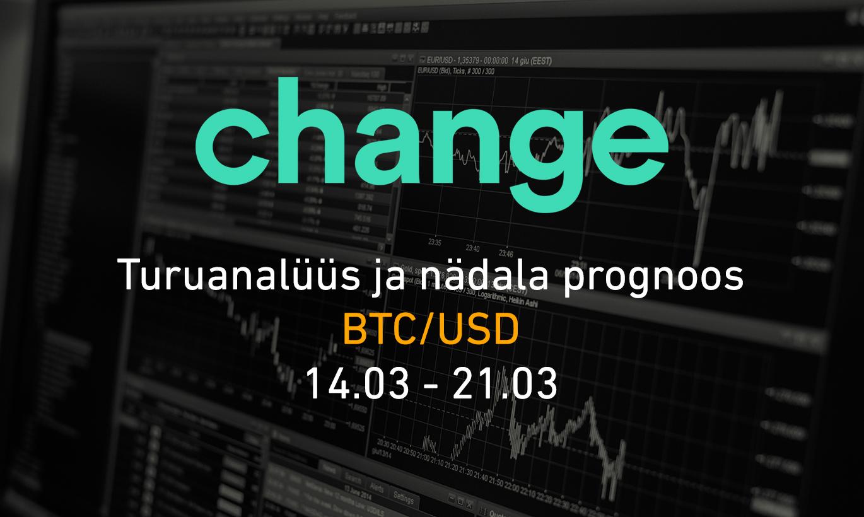 Changemake Cover
