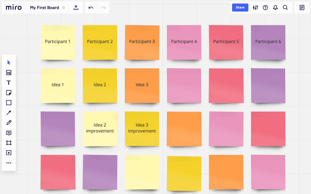 Screenshot of Miro - the whiteboard tool we use for remote brainstorming