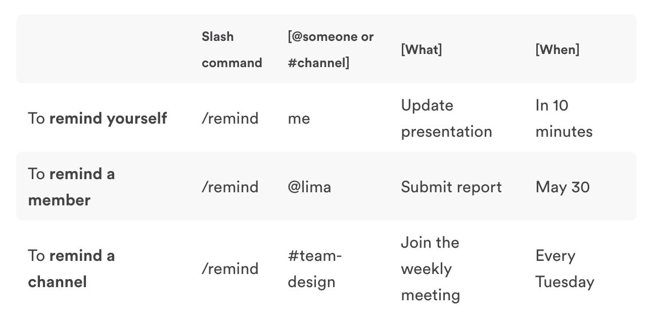 Slack command - set reminders