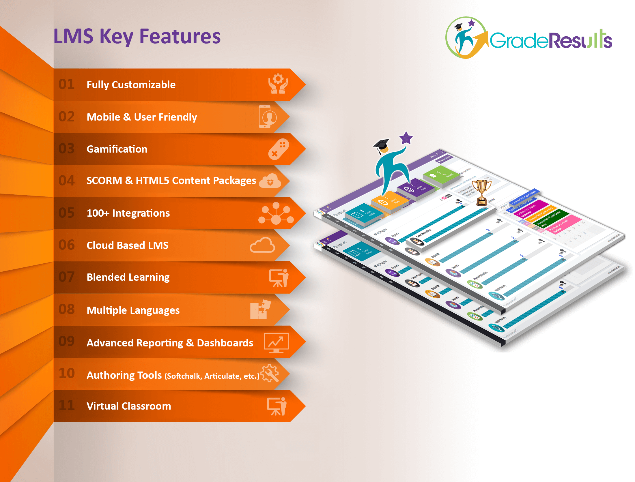 Grade Results LMS Key Features