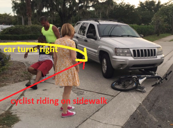 Are Bicycle Lanes Safer than Sidewalks?