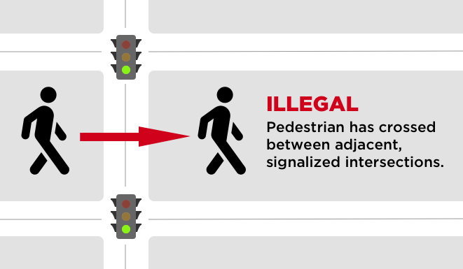 Illegal pedestrian crossing
