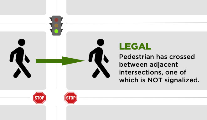 Legal pedestrian crossing
