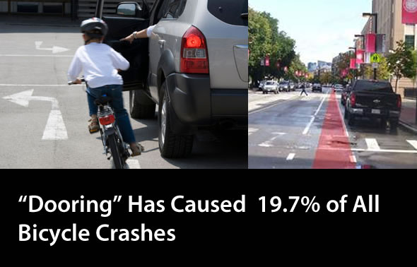"Bicycling and the ""Door Zone"""