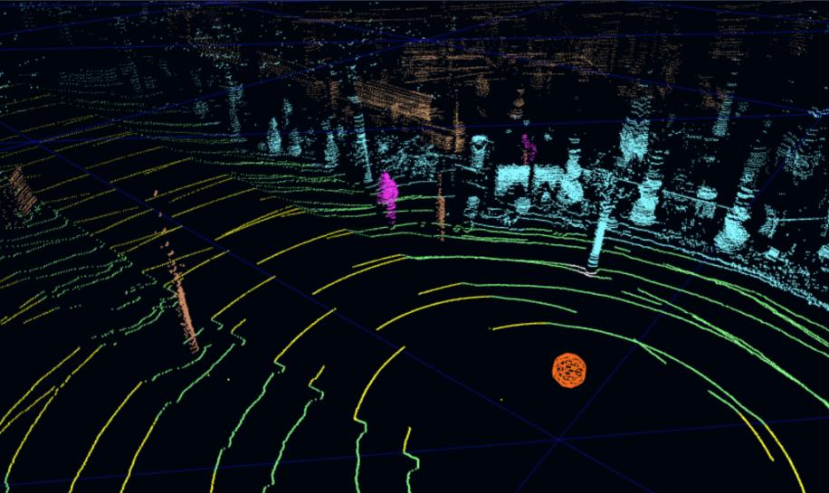 3D point cloud segmentation for autonomous perception systems