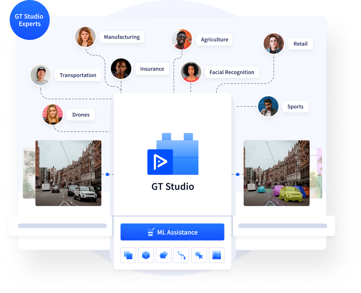 End-to-end project management for labeling projects with GT Studio experts