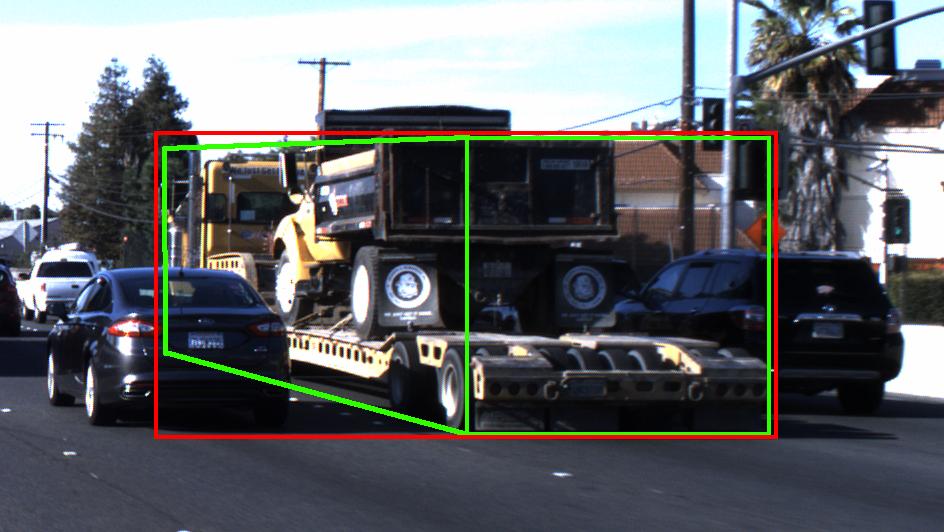 The Boxy Vehicle Detection Dataset