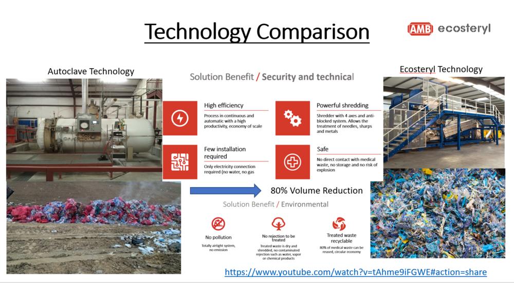 Technology Comparison Image