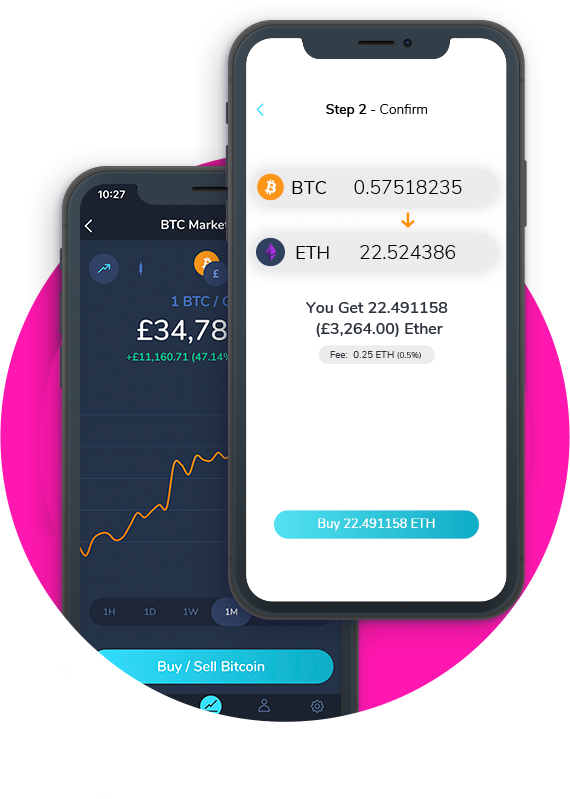 How to transfer your crypto funds quickly and securely with Zumo
