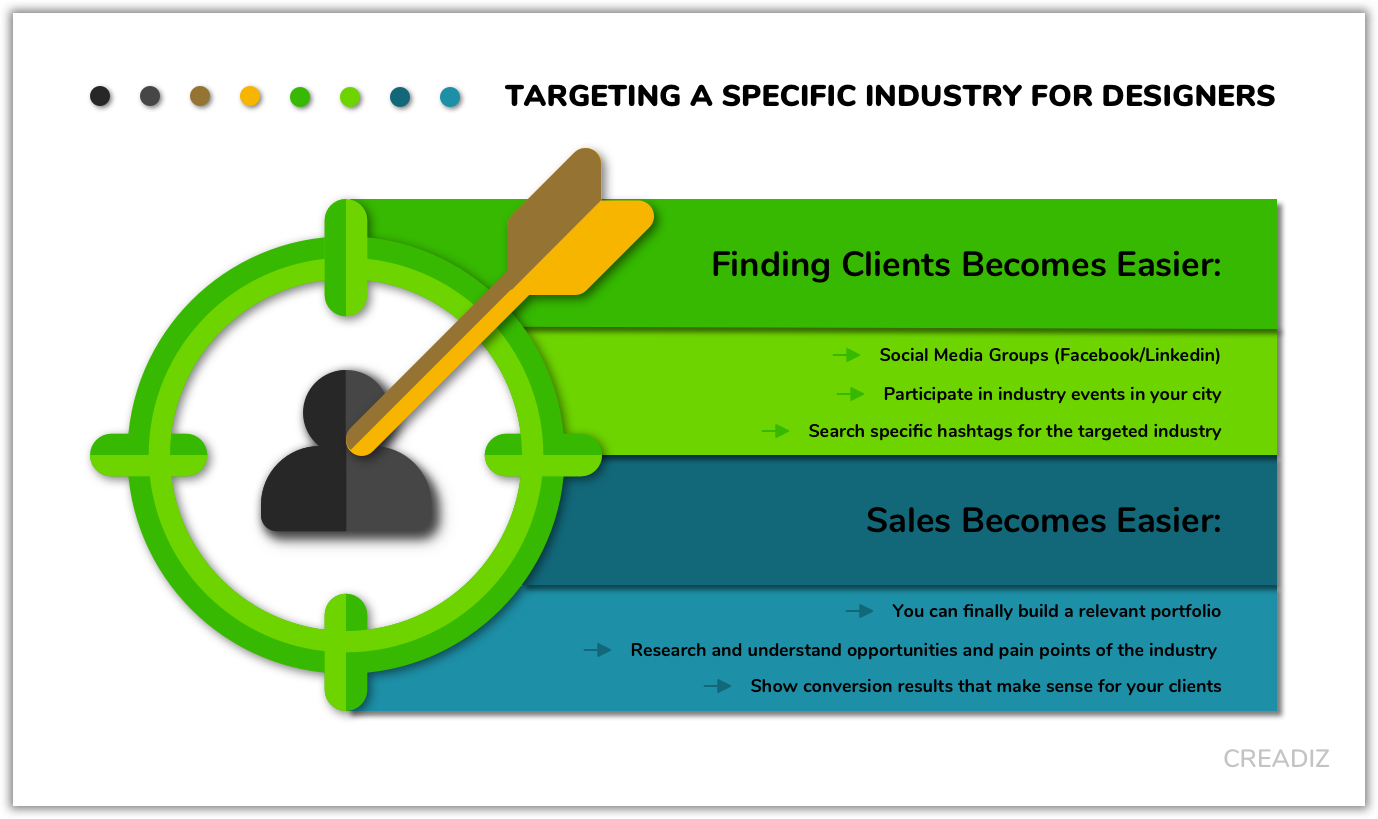 Benefits Of Targeting Specific Industry For Designers