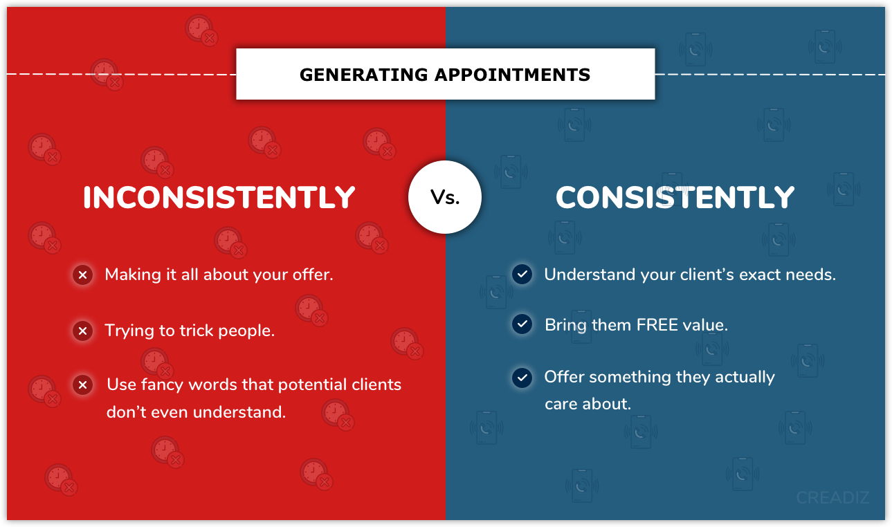Generating appointments consistently vs inconsistently by Creadiz