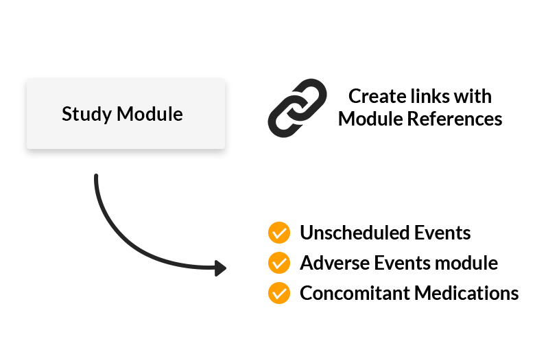 Module references to other study modules