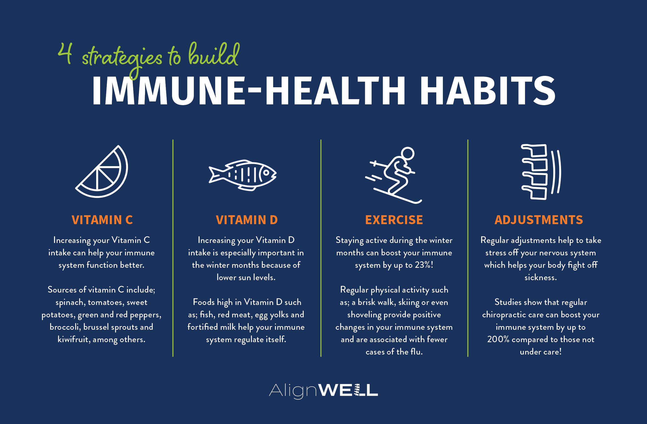Building Immune Health Habits