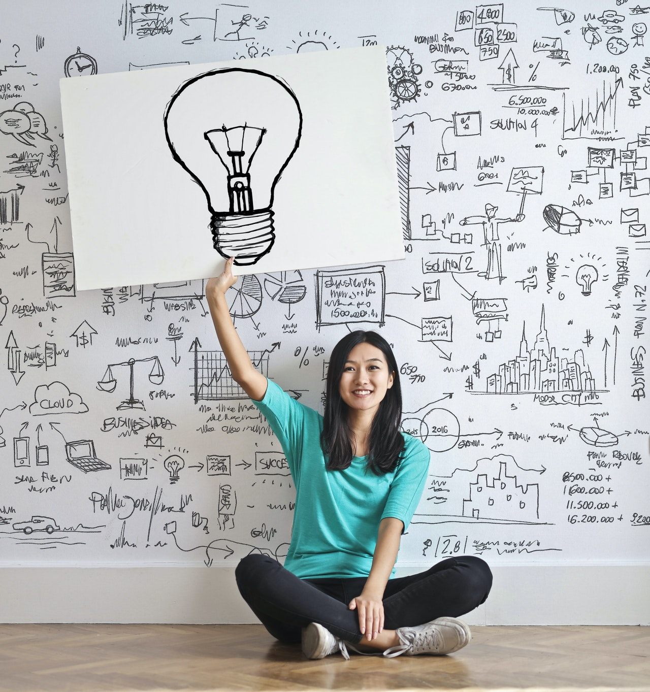 Brand strategy brainstorming