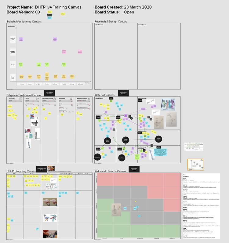 Design History File Ready Ideation Training Canvas Version 3