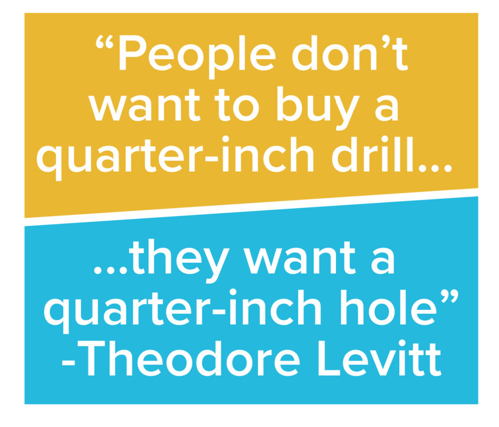 People don't want a quarter-inch drill, they want a quarter inch hole. - Theodore Levitt