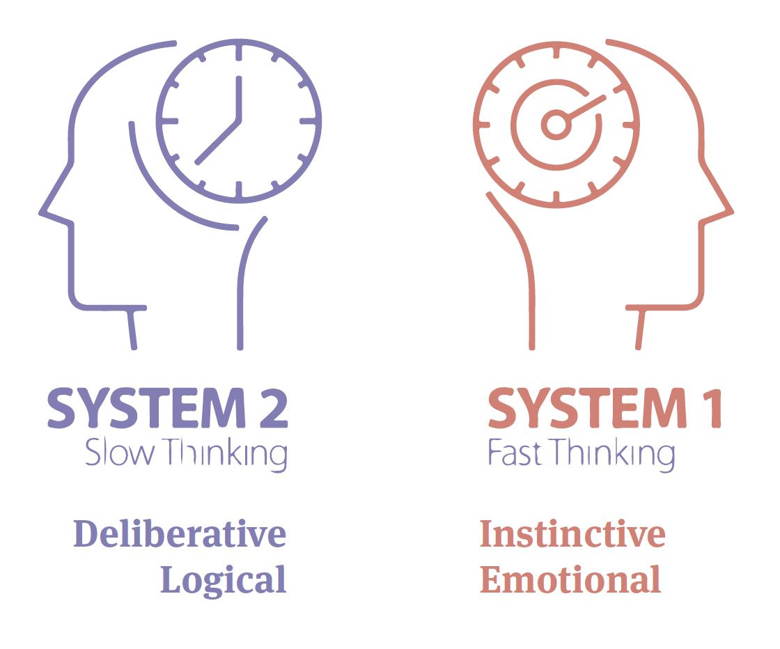Fast Thinking vs Slow Thinking