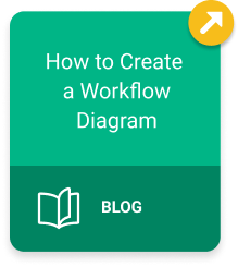 How to create a workflow diagram blog