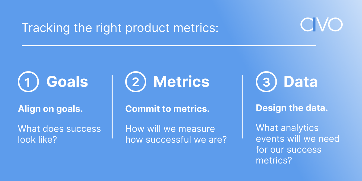 Tracking the right product metrics