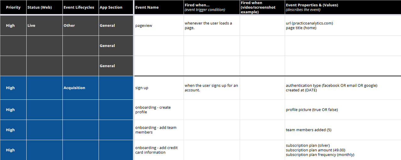 Practico Analytics Tracking Plan Template.png
