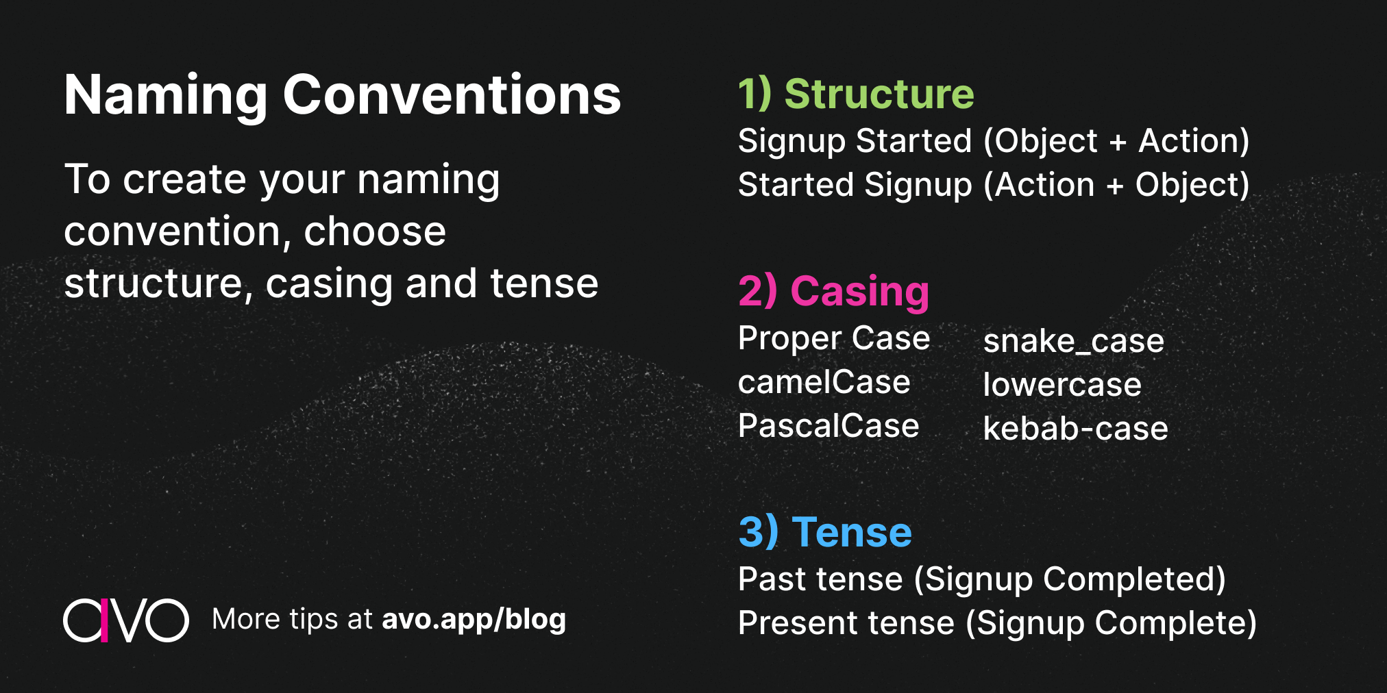 Naming Conventions Quick Tips