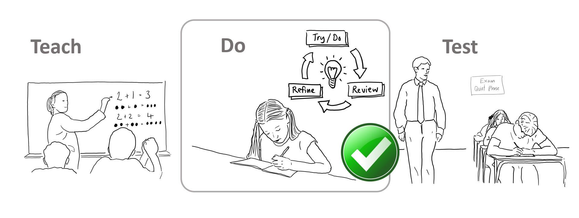 teach-do-test.jpg