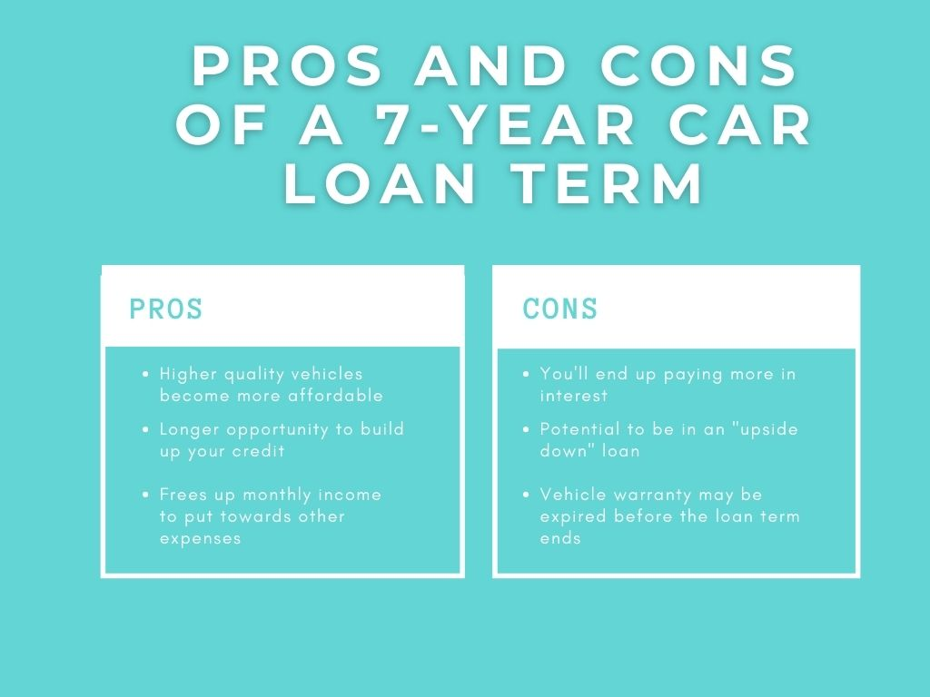 pros and cons of a 7 year car loan term chart