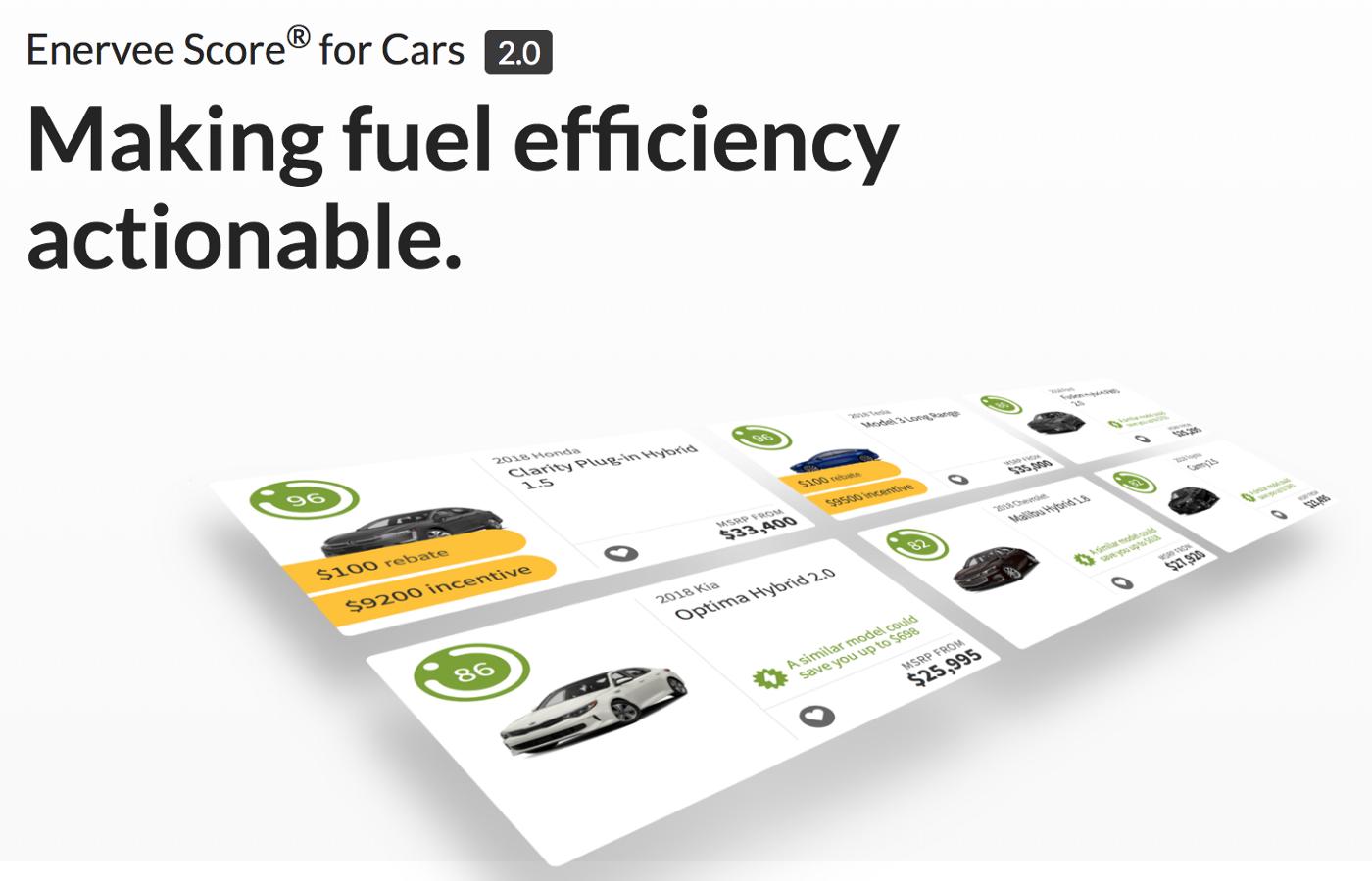 Enervee Score for Cars