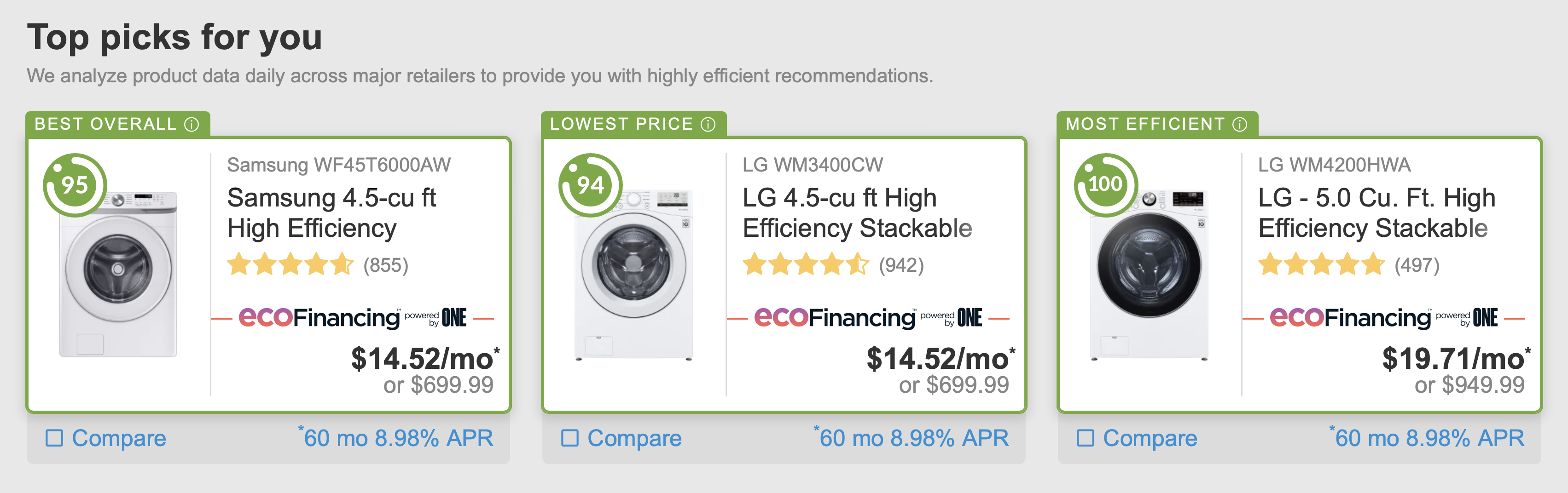 """Enervee Launches Innovative """"Eco Financing"""" Program to Help Consumers Purchase Energy-Efficient Appliances"""
