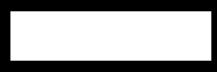LawPay integration
