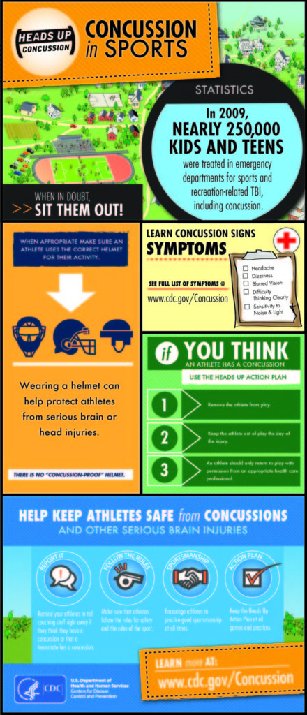 hu_sports_infographic-a-concussions