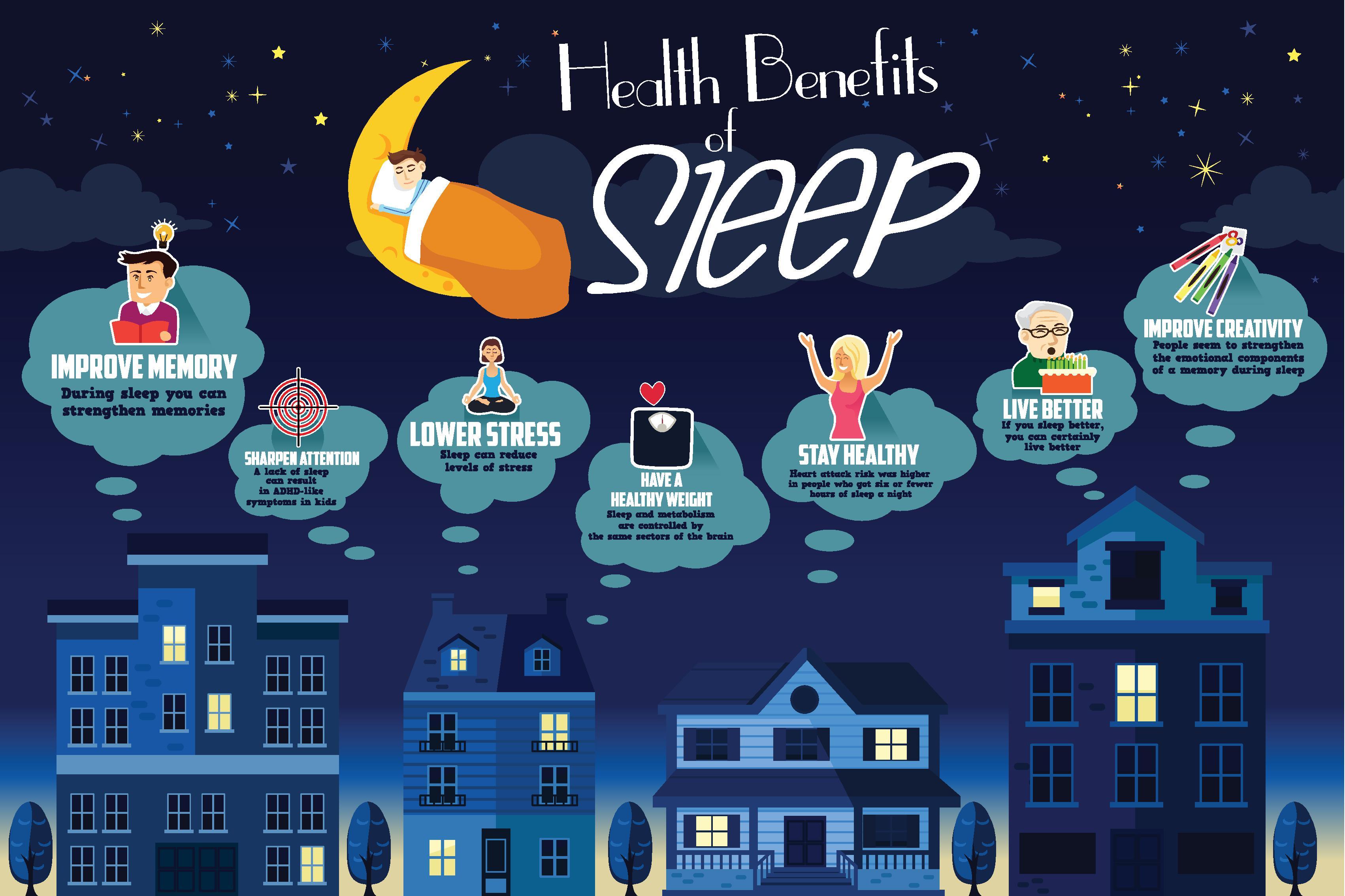 Infographic on the health benefits of sleep
