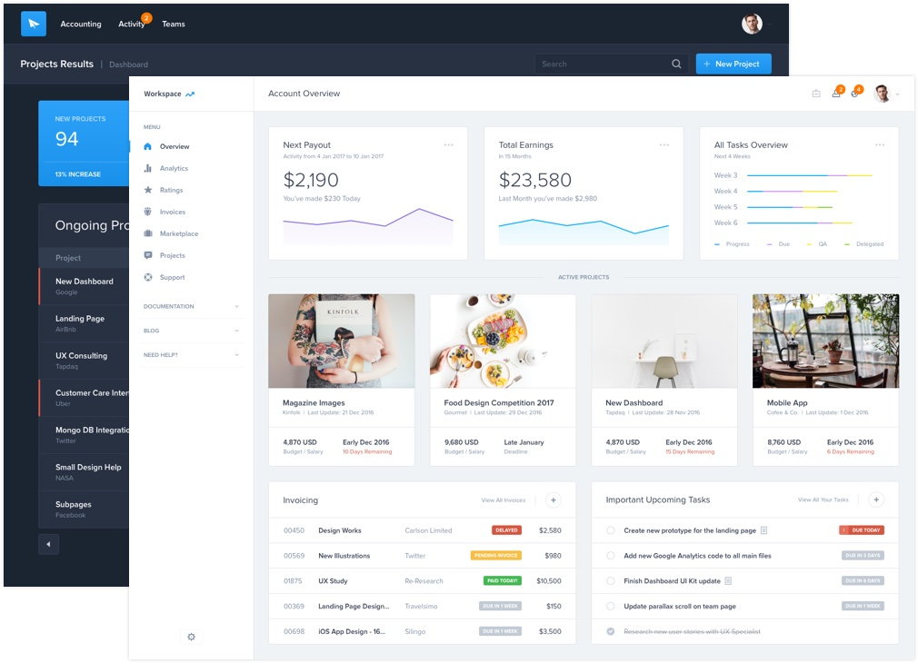 Dashboard UI Kit Thumbnail