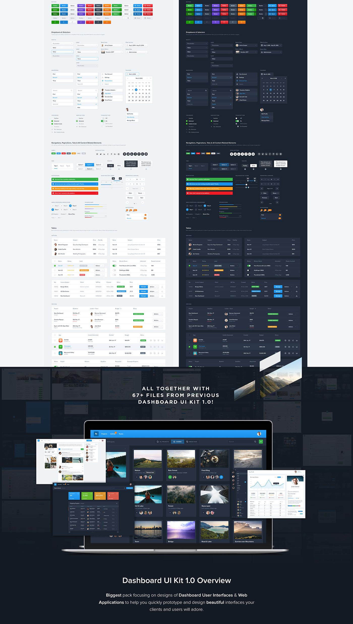 Full Preview 5 - Dashboard UI Kit (2017)