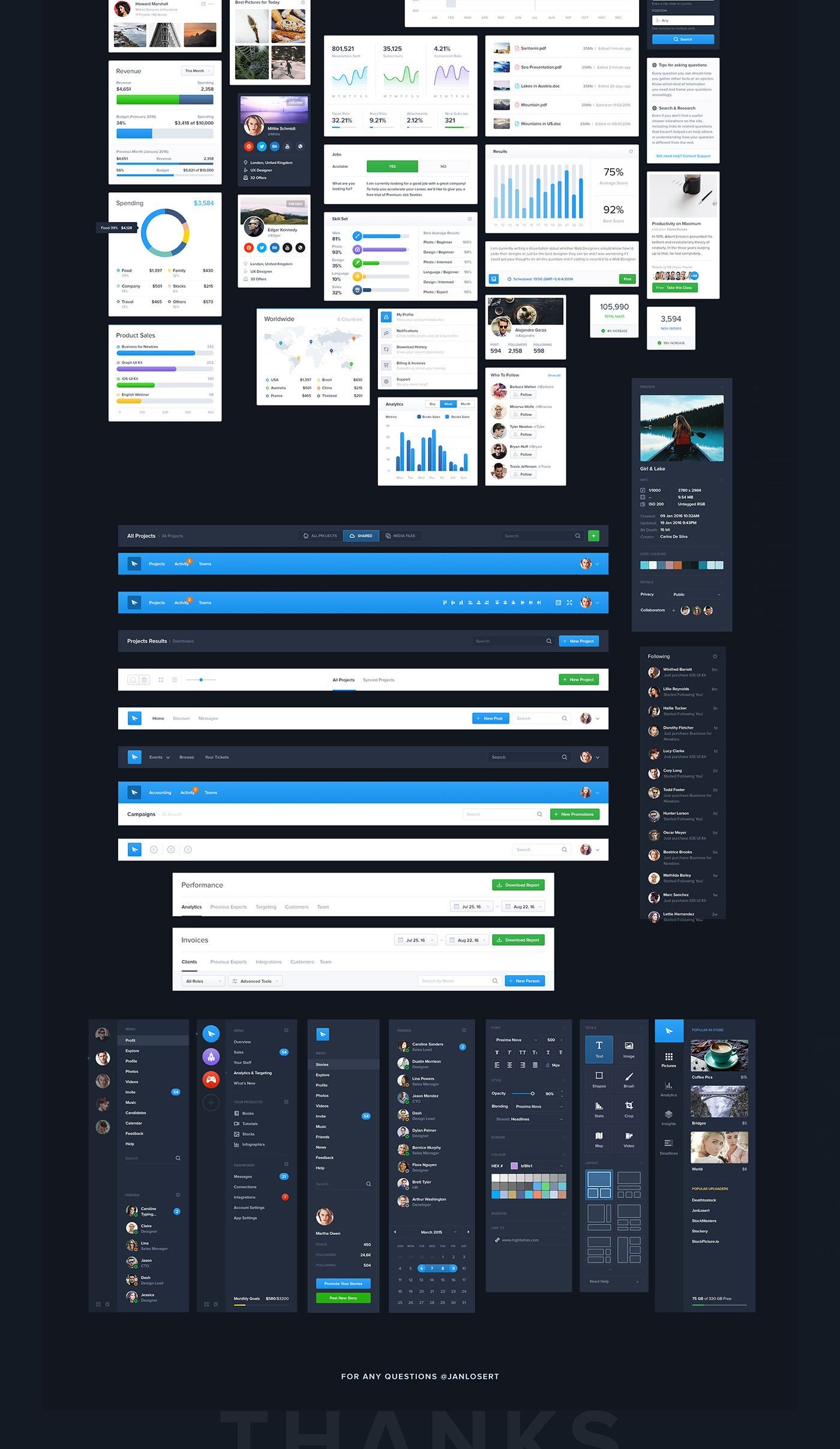 Full Preview 14 - Dashboard UI Kit (2017)