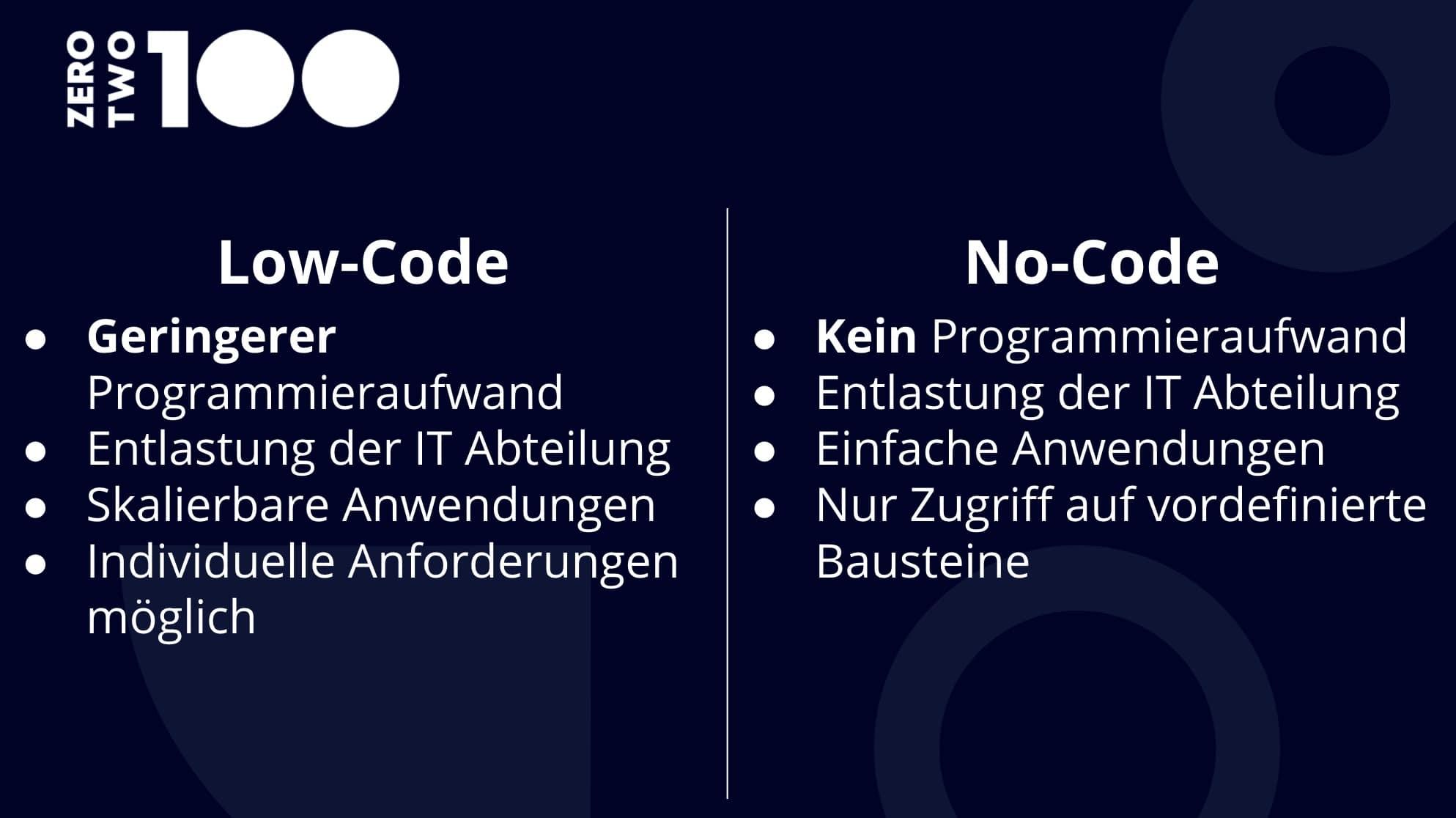 Low code oder No Code Erklärung
