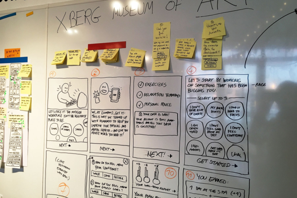 Whiteboard with sketched brainstorming ideas and post-its
