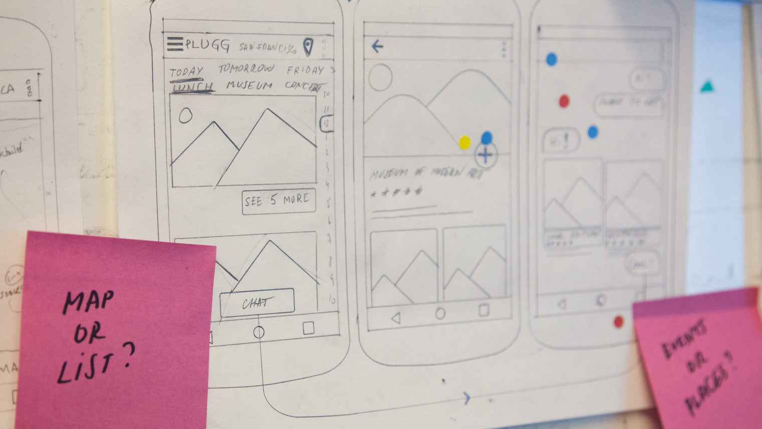 What is a Design Sprint?   Day 3: Ideate