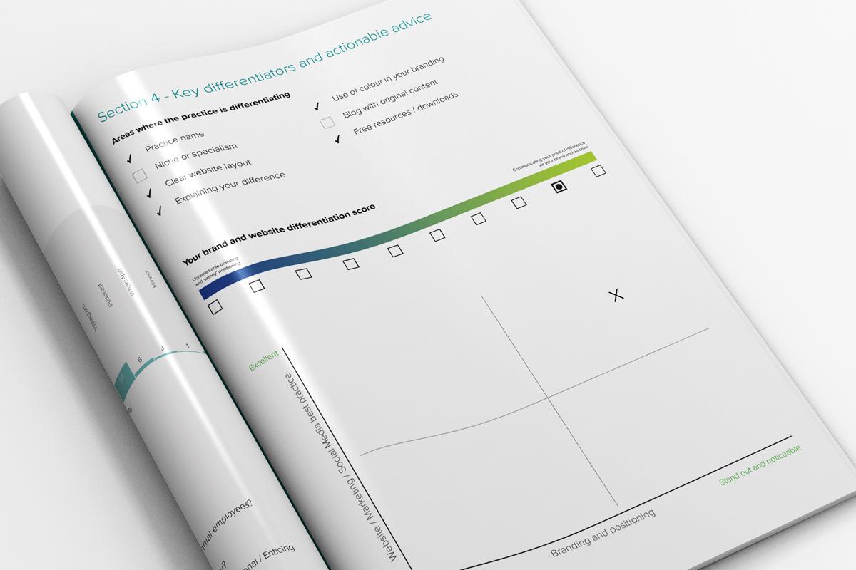 Prosper accountants brand audit