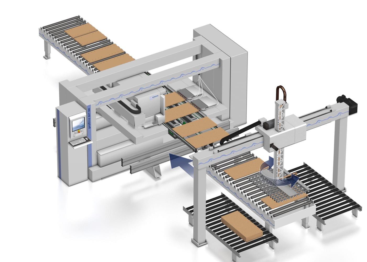 3D Bild einer eines Prozessablaufes  einer CNC Machine der HOMAG AG