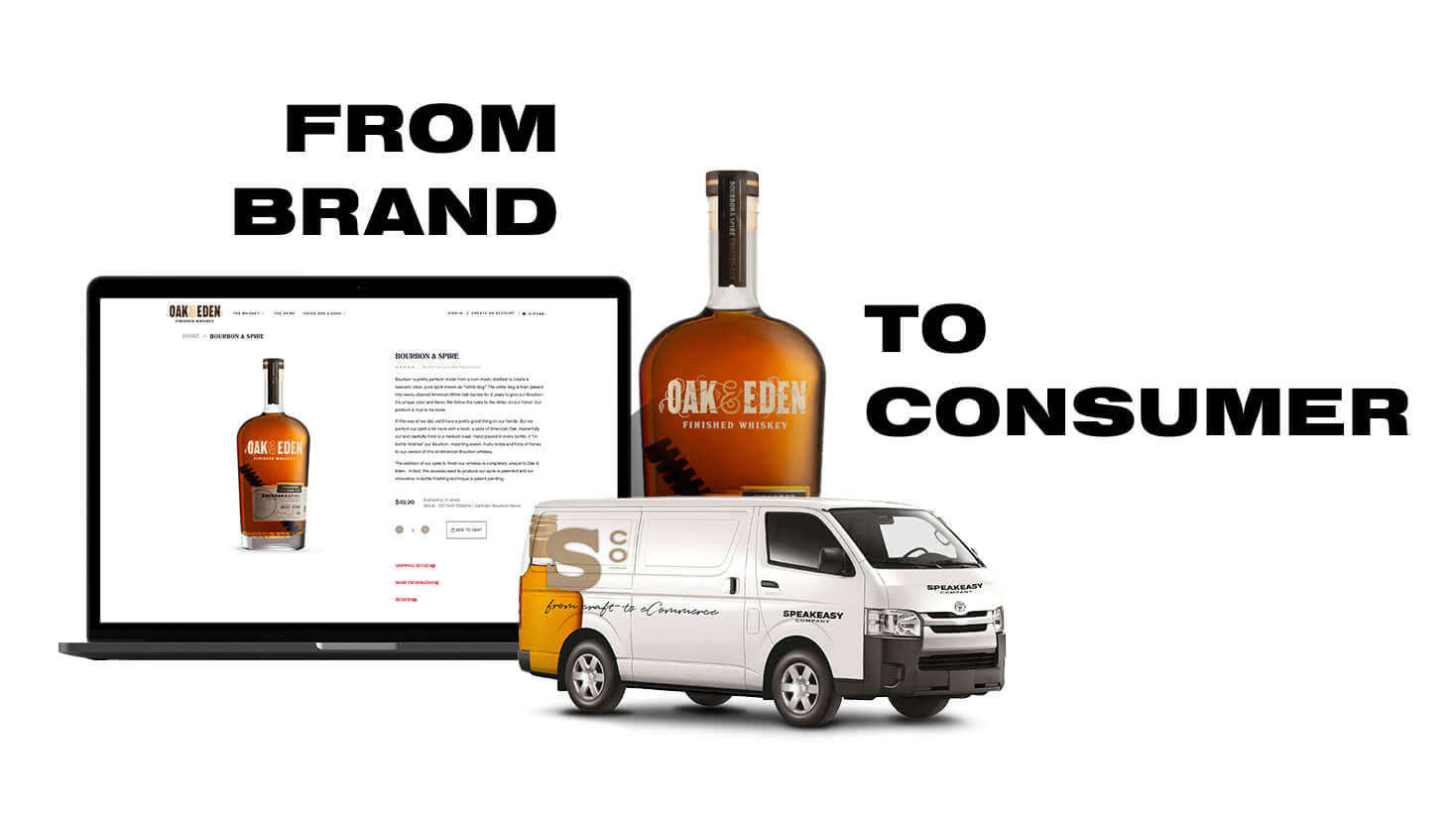 From Brand To Consumer