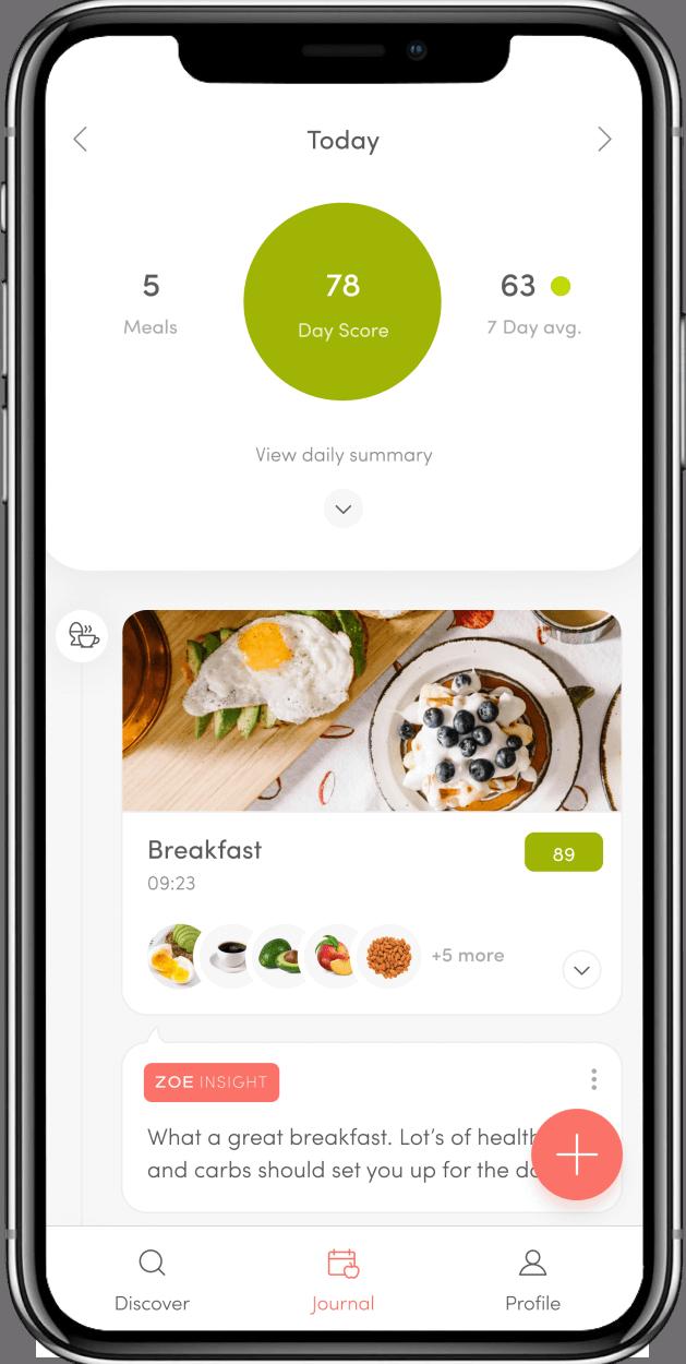 Food scores