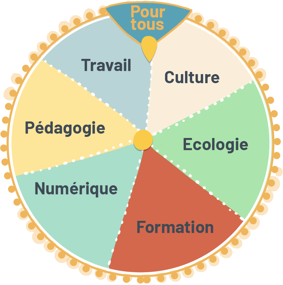 Culture, Ecologie, Formation, Numérique, Pédagogie, Travail