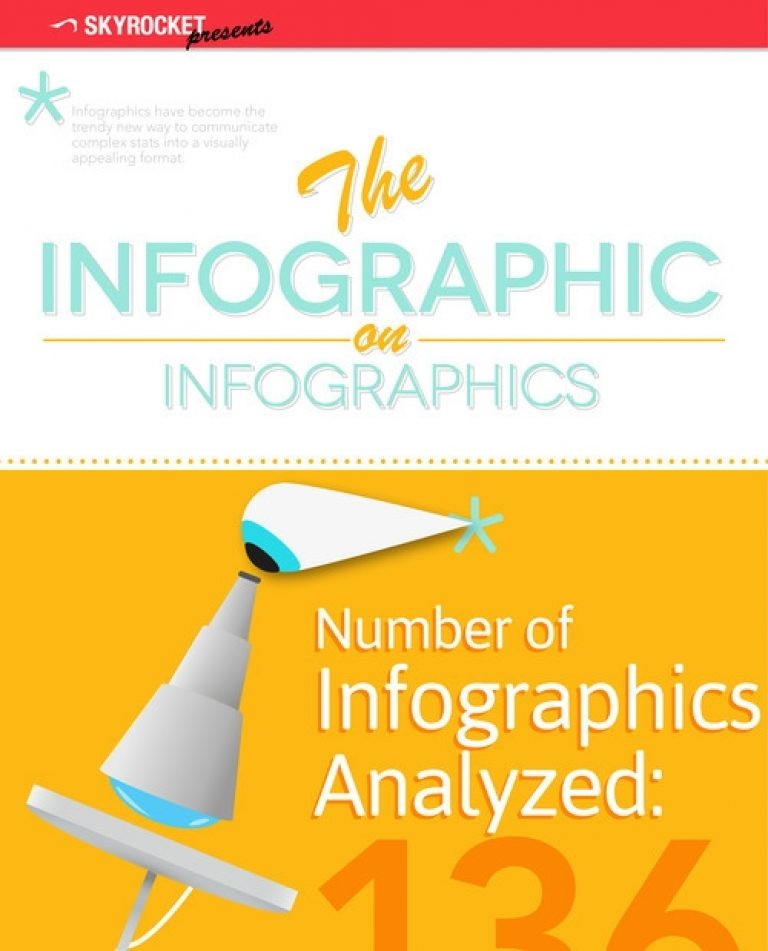 The infographic of infographics