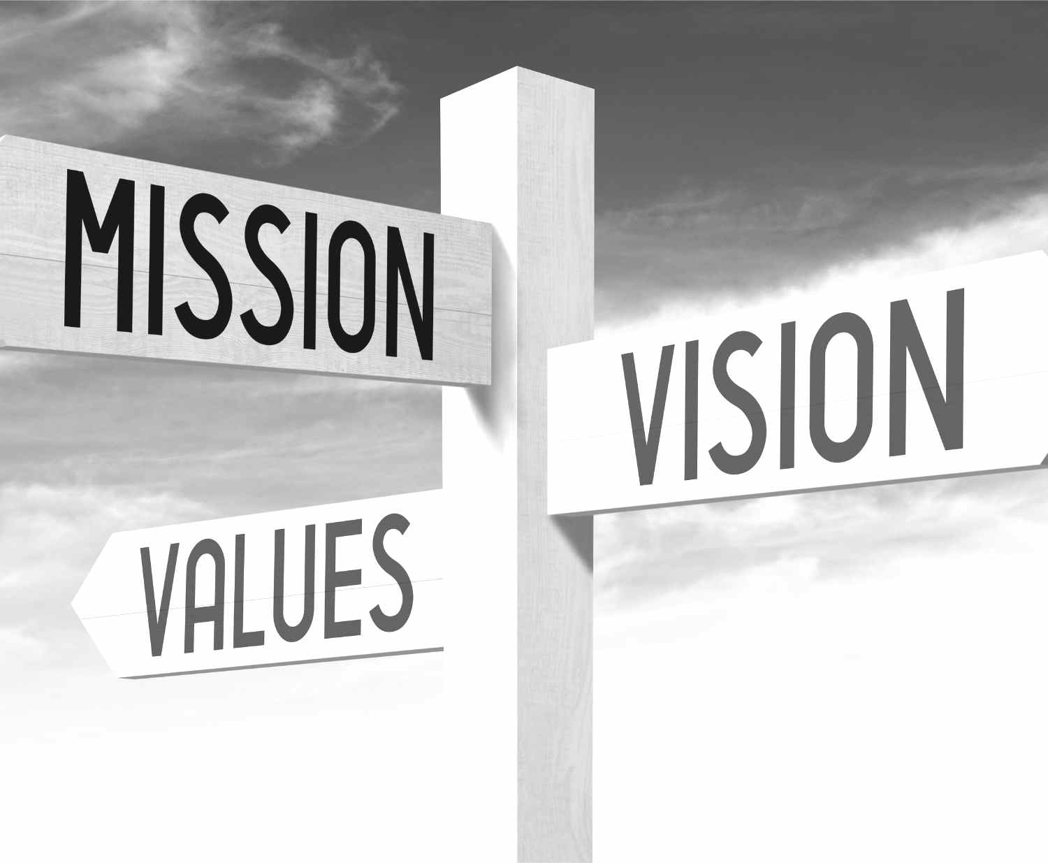 Signpost showing vision, mission, and values