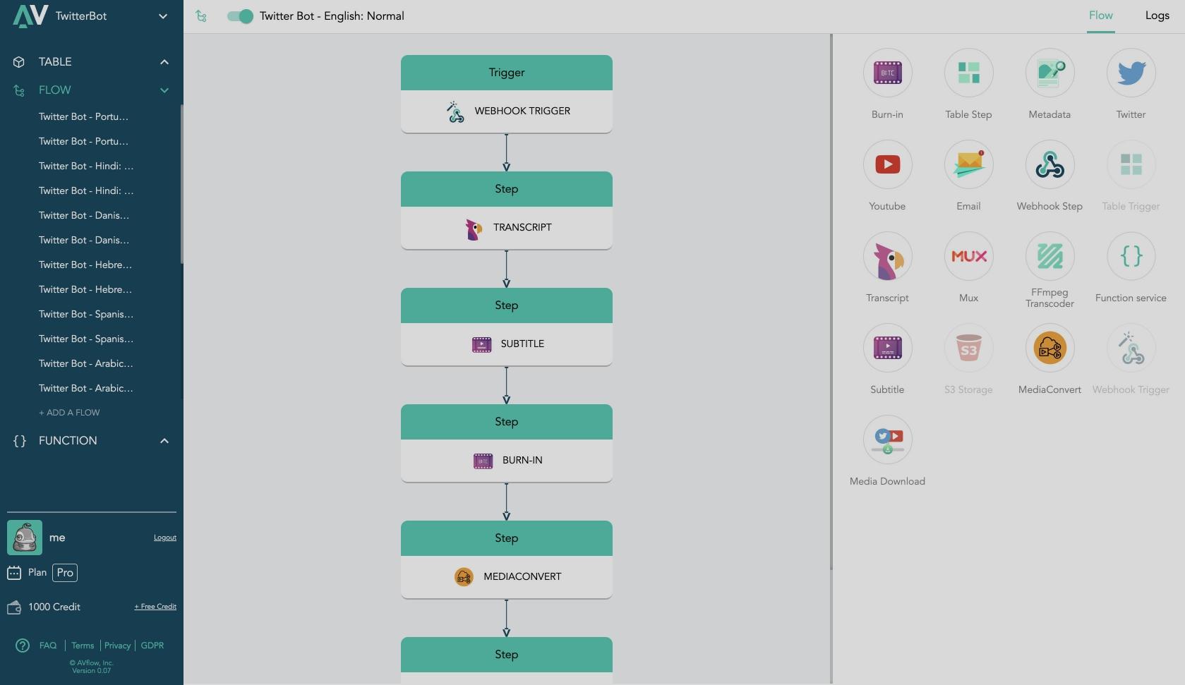 Video demo of AVflow.io
