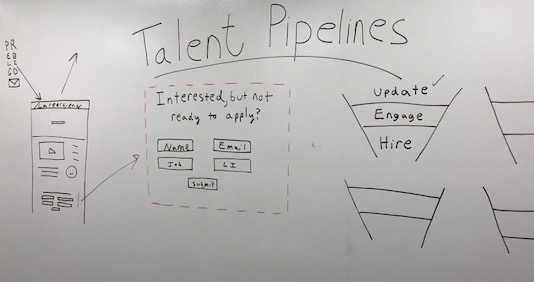 Talent Pipelines - What You Need To Know