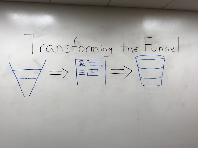 Transforming The Hiring Funnel